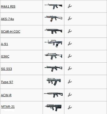 Battlefield 3 Waffen