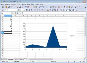 Apache OpenOffice Calc Screenshot