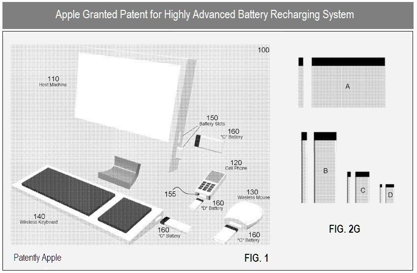 Patent für neues Akku-Ladesystem