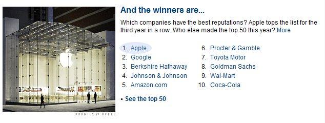 Apple ist die am meisten bewunderte Firma der Welt