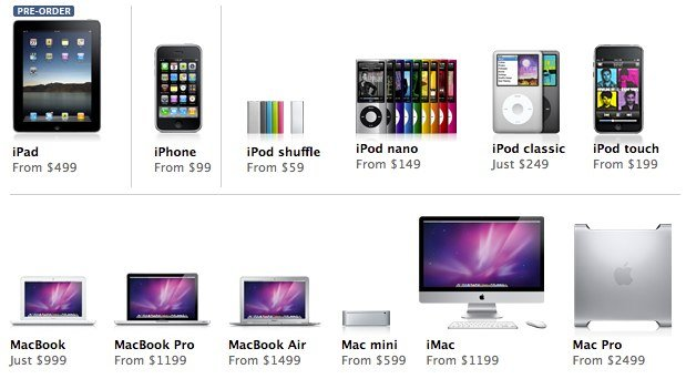 iPad Vorverkauf: 25.000 Stück pro Stunde, Ominöses Icon, Vertragsmanagement