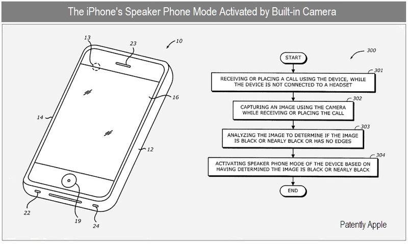 Patent: Intelligente iPhone-Freisprecheinrichtung