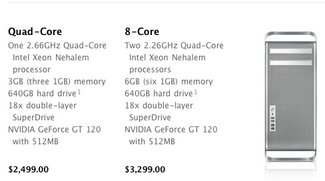Hinweis für Neues: Lieferschwierigkeiten für iMac und Mac Pro