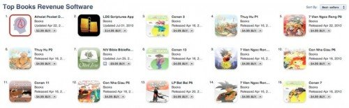 iTunes Betrugsfälle
