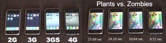 Geschwindigkeit: Alle iPhone Gernerationen im Vergleich