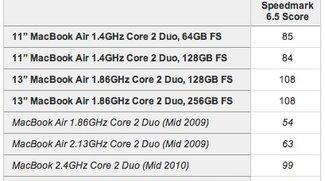 MacBook-Air-Benchmarks: Flash-Speicher gleicht langsamere Prozessoren aus