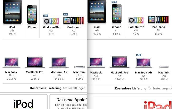 Mac mini: Preis deutlich gesenkt