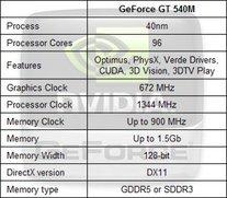 Neuer Mobil-Grafikchip: Nvidia veröffentlicht GeForce GT 540M