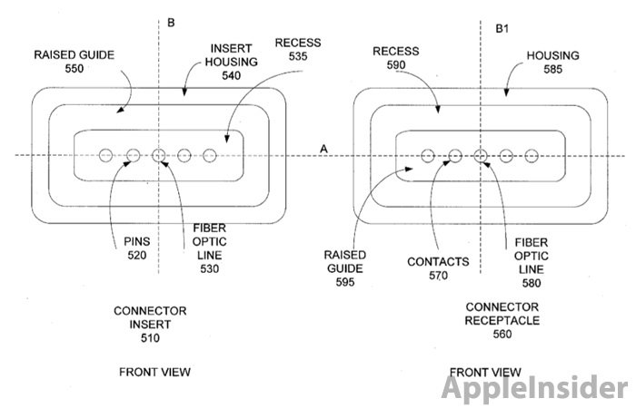 Apple-Patent: Daten über Magsafe-Kabel