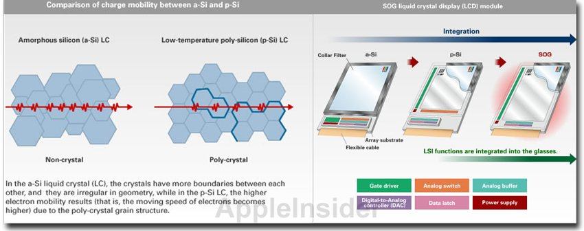 iPhone 6: Dünneres Design dank neuem Display-Panel