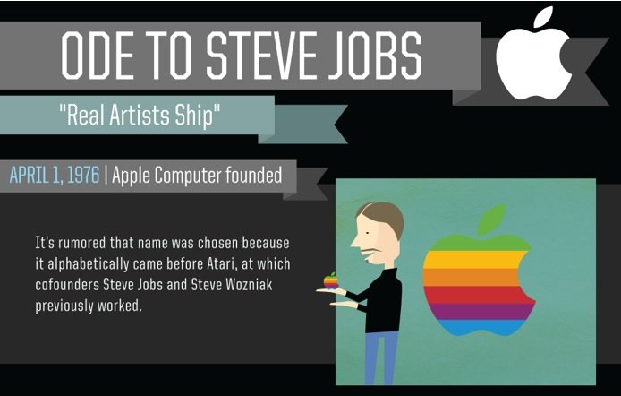 Infografik: Ode an Steve Jobs