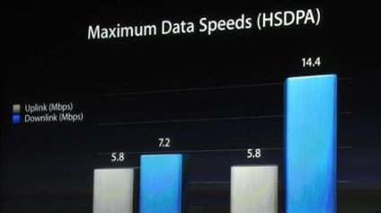 HSPA+ mit iPhone 4S: Welcher Tarif macht's möglich?