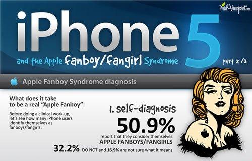 iPhone 5 Infografik #2