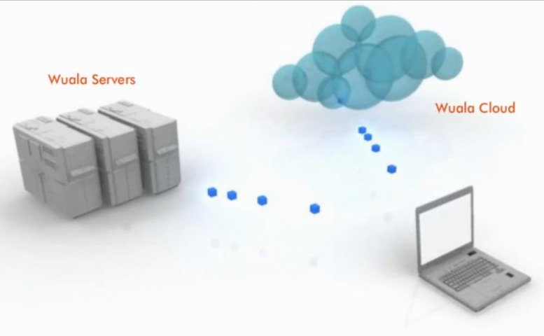 Wuala by LaCie: Zusätzlicher kostenloser Cloud-Speicher zum Jubiläum