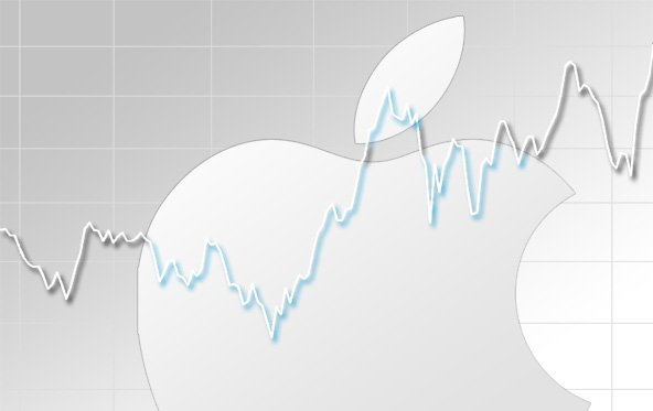 Apple Quartalszahlen 3-2012: 26 Millionen iPhones, 17 Millionen iPads