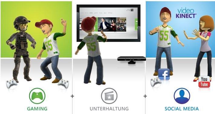 Xbox 360 Triple Play: Xbox nutzen und Microsoft Points verdienen