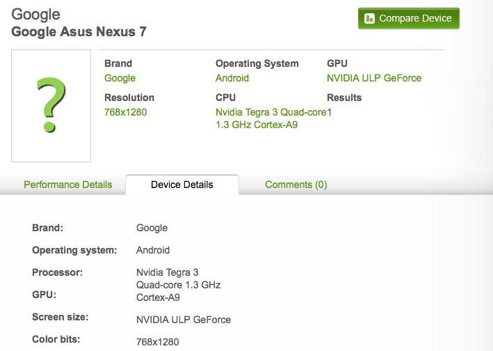Nexus Tablet mit Benchmark-Eintrag