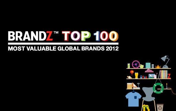BrandZ Top 100: Apples Markenwert erneut vor IBM und Google