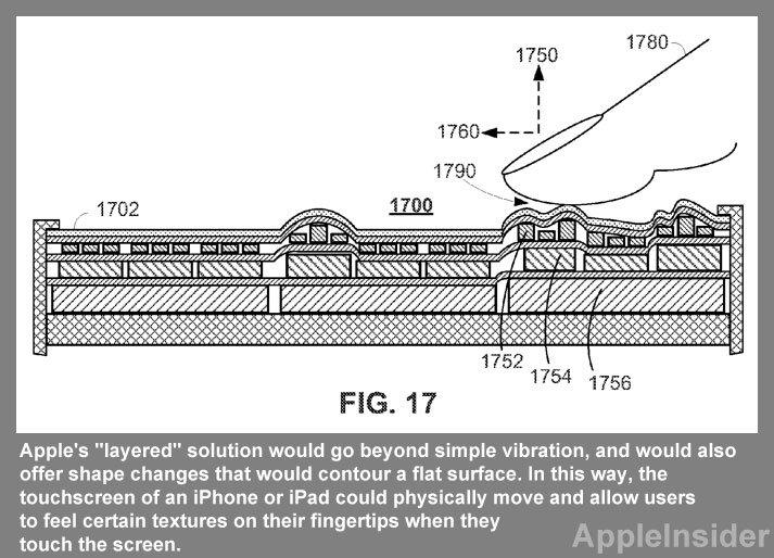 """iPhone und iPad: Neuer Apple-Patentantrag für """"Haptik-Display"""""""