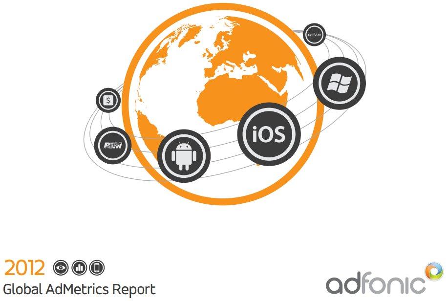 Die Welt der mobilen Werbung: Android an erster Stelle