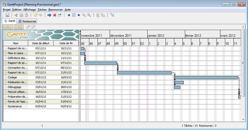 ganttproject-screenshot-1
