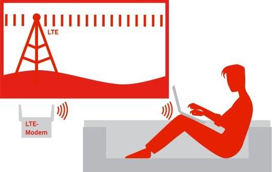 iPhone 5: LTE in Deutschland und der Schweiz sehr eingeschränkt möglich