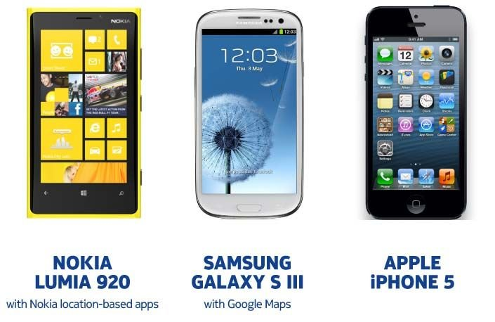 Nokia Lumia 920 vs Samsung Galaxy S3 vs Apple iPhone 5