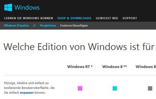 Die Windows-8-Versionen: Alle Editionen im Überblick