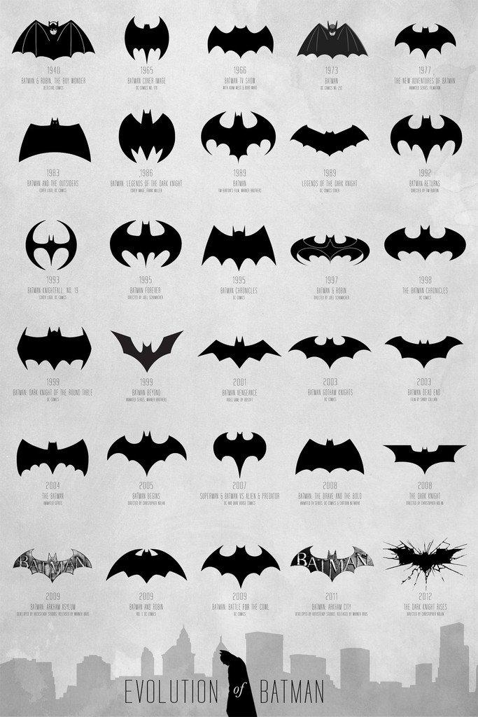 Batman-Logos