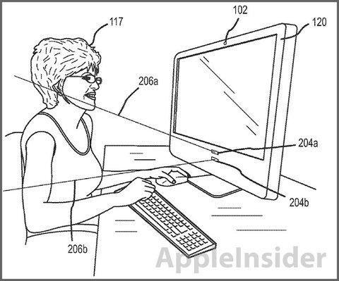 Mac mit Tiefenwahrnehmungssystem