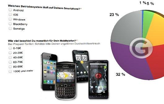 GIGA-Umfrage zu Smartphone-Kosten: Wie viel bezahlt ihr jeden Monat?