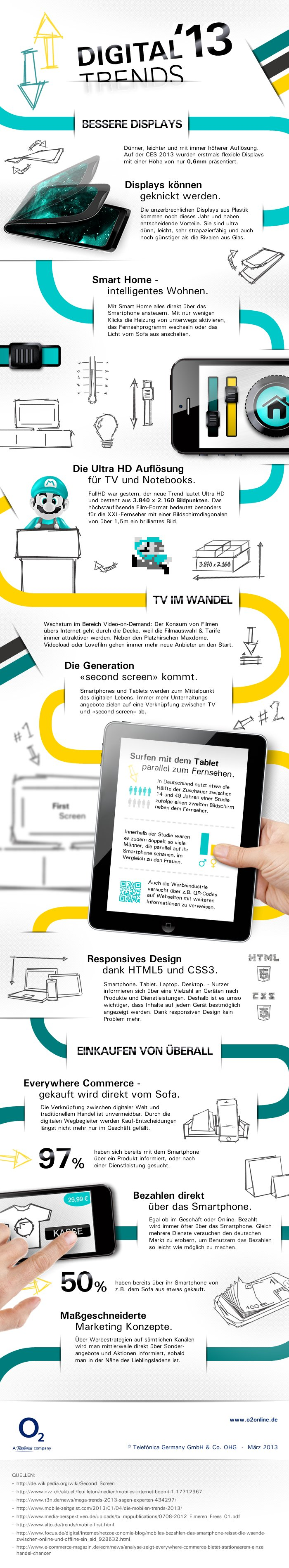 Digitale-Trends-2013
