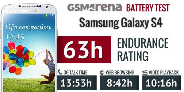 gsmarena Samsung Galaxy S4 Akkutest