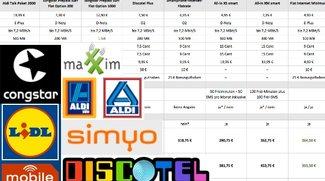 Günstige Prepaid-Tarife für Android-Smartphones (Tabelle mit Vergleichspreis)
