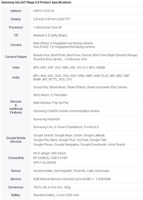 Samsung Galaxy Mega 5.8 Technische Daten