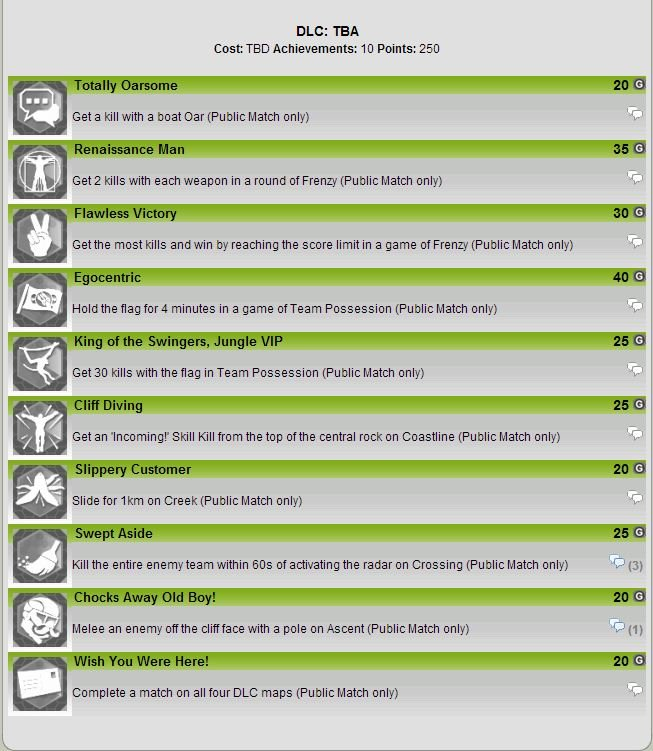 Crysis 3 DLC Achievements (Via xbox360achievements.org)