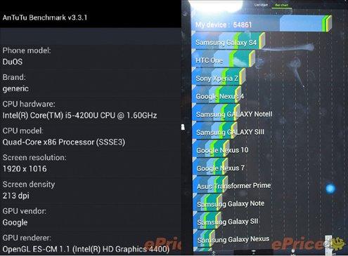 Samsung ATIV Q Benchmark