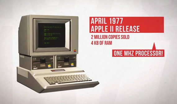 Video of the Day: Apples Erfolgsgeschichte kompakt in 3 Minuten