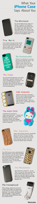 Infografik: iPhone-Schutzhüllen