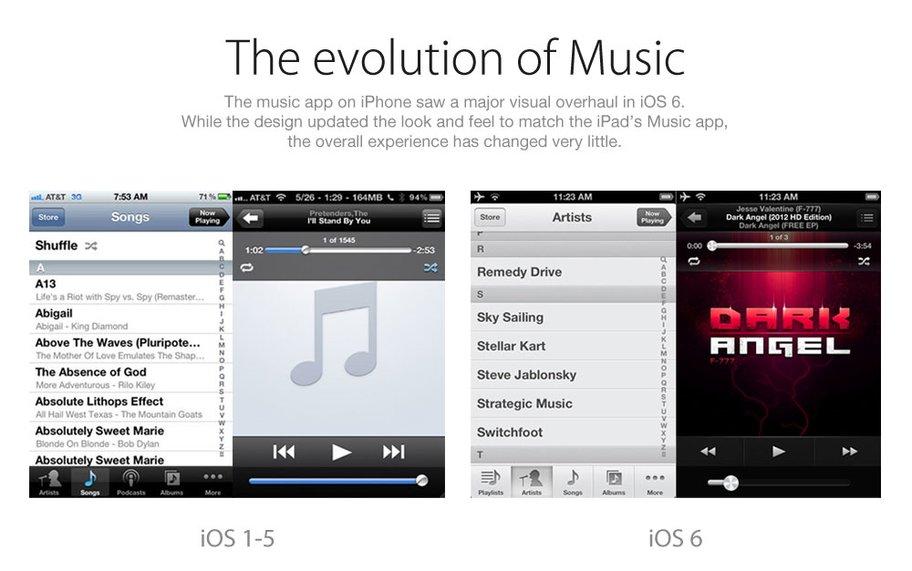 Die Evolution der Musik-App von iOS