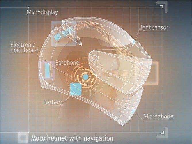 LiveMap: Motorradhelm mit Android und Navigation