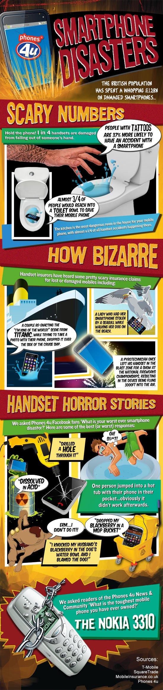 Smartphone-Disasters-Infographic-infographicsmania