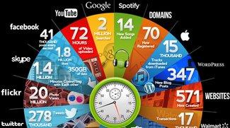 Was passiert eigentlich im Internet in 60 Sekunden?