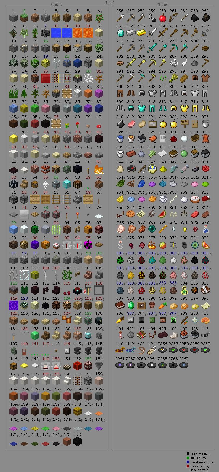 minecraft item id list minecraft info - Minecraft ID List - Minecraft Info