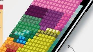 Fairphone - Herstellungskosten des konfliktfreien Smartphones