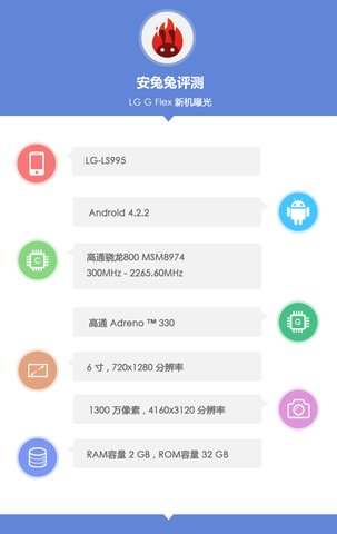 LG G Flex Benchmark