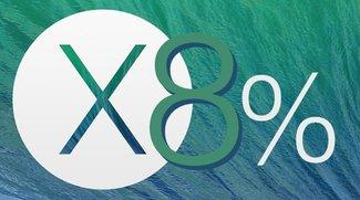 OS X 10.9: 8 Prozent nutzen schon jetzt Mavericks