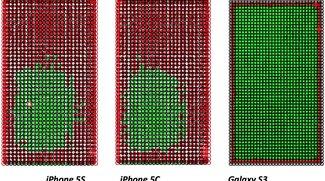 iPhone 5s und 5c: Deutlich schwächer als Galaxy S3 im Touchscreen-Genauigkeit-Test