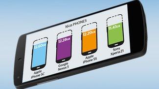 Wie viel Speicherplatz bietet welches Smartphone wirklich? (Infografik)