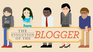 Die Evolution des Bloggers (Infografik)